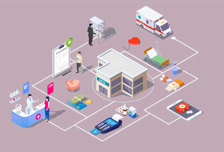 Hospital or medical clinic doctor office, drugstore isometric flowchart, vector flat illustration