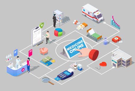 Medicine online isometric flowchart, vector illustration. Online pharmacy, drugstore.