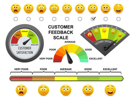 Customer feedback scale, flat vector illustration. Rating scale for customer survey.
