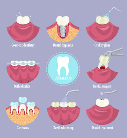 Dental care set, flat vector isolated illustration. Types of dentist clinic services. Dentistry. Ilustracja