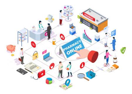 Pharmacy online isometric flowchart, flat vector illustration. Ilustracja