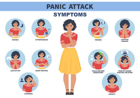 Panic attack signs and symptoms vector infographic, medical poster. Anxiety disorder. Headache, depression, hypertension Vektorgrafik