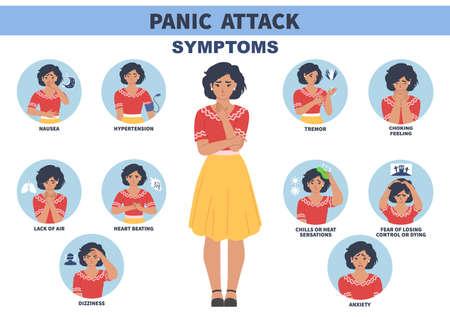 Panic attack signs and symptoms vector infographic, medical poster. Anxiety disorder. Headache, depression, hypertension Ilustración de vector