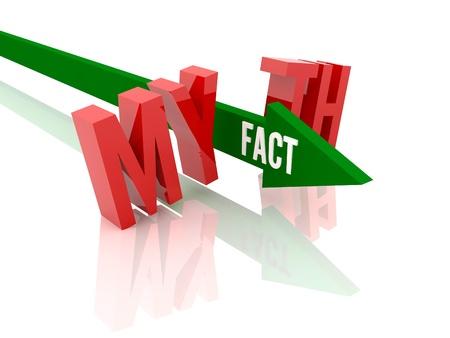 Freccia con la parola Fatto rompe parola mito. Illustrazione di concetto 3D.