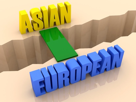 abyss: Two words ASIAN and EUROPEAN united by bridge through separation crack. Concept 3D illustration. Stock Photo