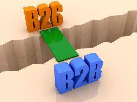 Zwei Worte B2C und B2B vereint durch Brücke durch Trennung Crack. Konzept 3D-Darstellung.