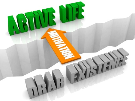 existence: Motivation is the bridge from DRAB EXISTENCE to ACTIVE LIFE. Concept 3D illustration.
