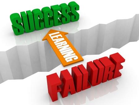 L'apprentissage est le pont de l'échec au succès. Concept illustration 3D. Banque d'images - 19451916