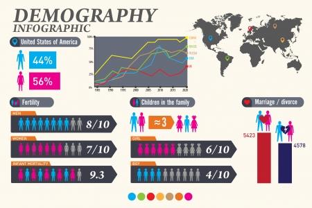 demografico: Infograf�a demogr�fica Vectores