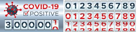 Coronavirus counter. Scoreboard counts the total number of people infected with coronovirus worldwide. Number of people with coronavirus worldwide. Set of numbers for any counter reading. Vector 3D.