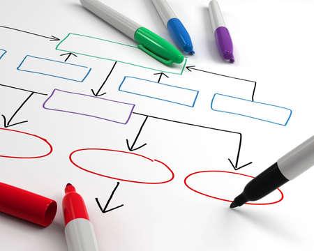 Hand-drawn organization chart being drawn using felt tip markers. Sharp focus.