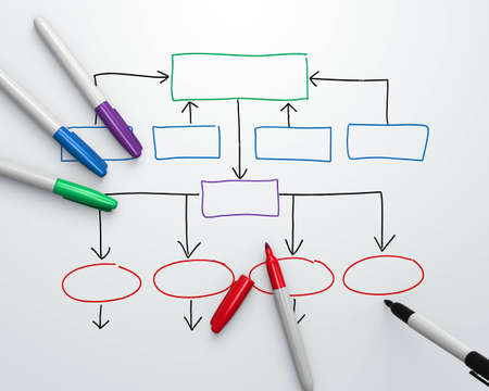 Organization chart being drawn with felt-tip markers. High angle view. Stock Photo