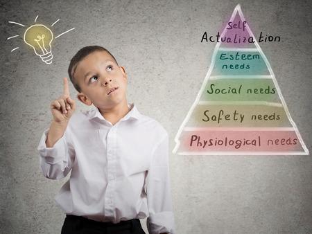 jerarquia: Teoría de Maslow Muchacho pensativo, pensando en la vida Foto de archivo