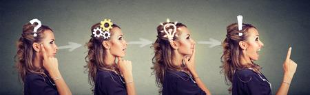 Emotionale Intelligenz. Seitenansichtfolge einer Frau durchdacht, denkend und findet Lösung mit Gangmechanismus, Frage, Ausruf, Glühlampesymbolen. Ausdruck des menschlichen Gesichts