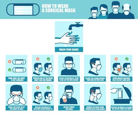 Bannière vectorielle d'une instruction étape par étape sur la façon de porter correctement un masque chirurgical lors d'une épidémie d'infection virale pour empêcher la propagation de la maladie Vecteurs