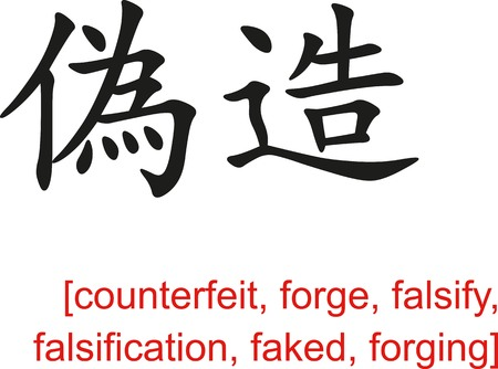 falsification: Chinese calligraph as design templates,art elements or body jewellery Illustration