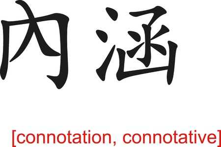connotation: Chinese calligraph as design templates, art elements or body jewellery.