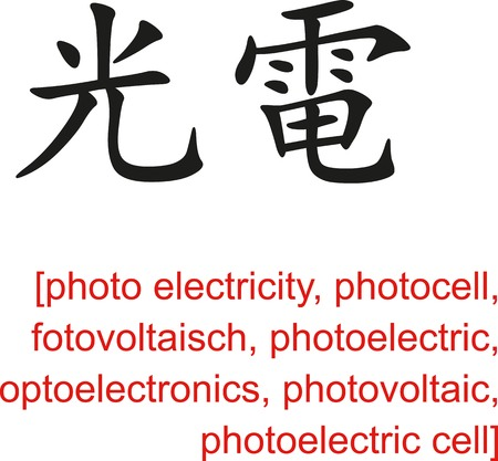 photovoltaic cell: Chinese calligraph as design templates, art elements or body jewellery.