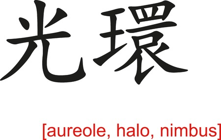 aureole: Chinese calligraph as design templates, art elements or body jewellery.