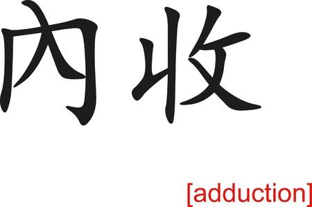 Calligraph cinese come modelli di design, elementi d'arte o gioielli corpo.