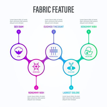 Fabric feature infographics in circles with thin line icons and place for text near. Symbols of cotton, synthetic, silk late, breatheable material, insulated fabric. Vector illustration.