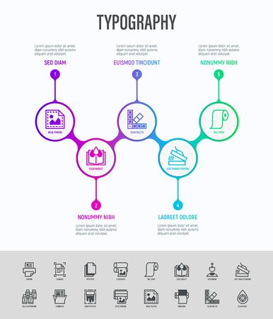 Typography, polygraphy infographics in circles with thin line icons and place for text near. Data visualization. Printing, scanning, flexography, lamination thin line icons. Vector illustration
