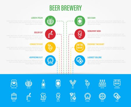 Beer brewery infographics template with copy space: manufacturing, craft, tap, mug, tulip pint, wheat, hop, bottle opener, barrel. Thin line icons. Vector illustration for bar or restaurant.