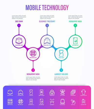 Modern mobile technology infographics template with thin line icons. Foldable smartphone, face recognition, curved edges, gesture sensor, sliding front camera, deep photo analysis. Vector illustration Illustration
