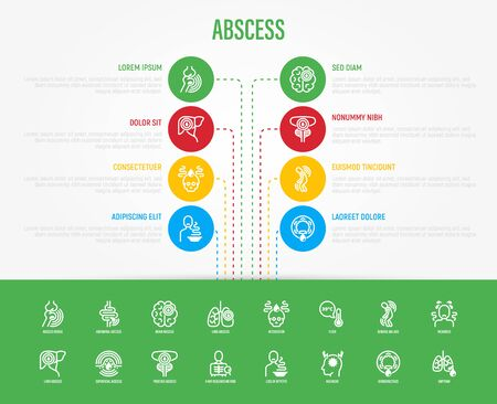 Abscess infographics with thin line icons. Joint, abdominal, brain, intestine, lung, liver, superficial abscess, x-ray research method, intoxication, empyema. Vector illustration, web page template Illustration