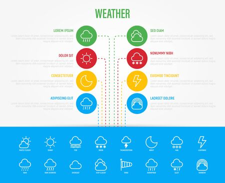Weather infographics with thin line icons: rain, overcast, partly cloudy, fog, snow, thunderstorm, hail, sleet, rainbow. Vector illustration, template with copy space. Illustration