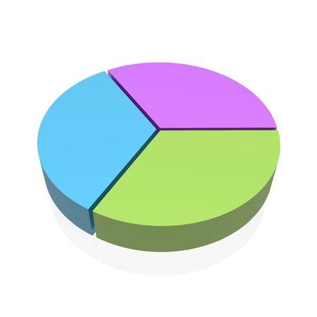 tourtes: cercle diagramme Banque d'images