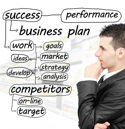 plan van aanpak: Jonge zakenman het plannen van een nieuwe business Stockfoto