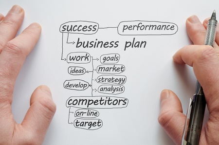 Person developing a business plan