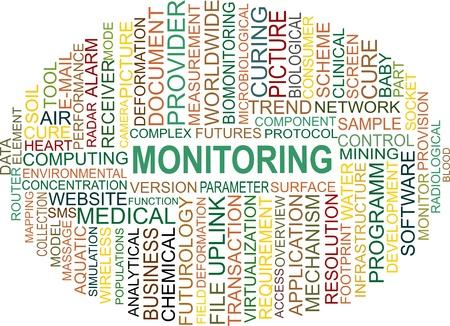 parameter: word cloud of monitoring items