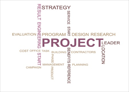 A word cloud of project related item Vector