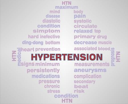 infective: Una nube de palabras de elementos relacionados hipertensi�n