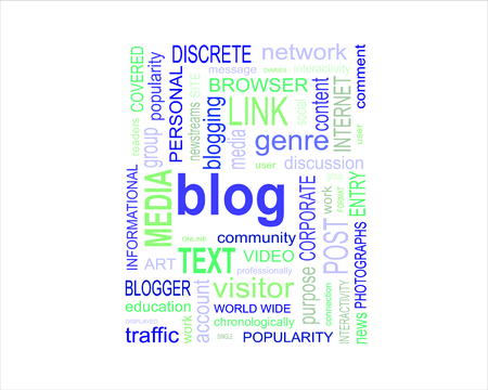 interactivity: A word cloud of Blog related items