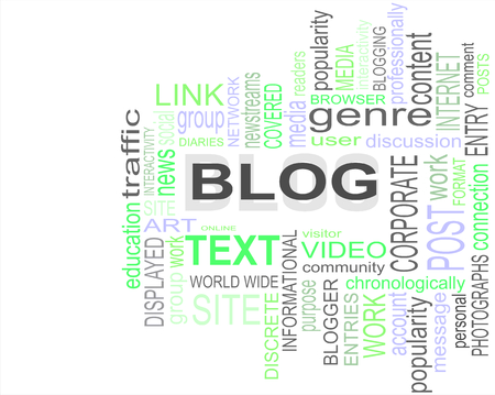 A word cloud of BLOG related item
