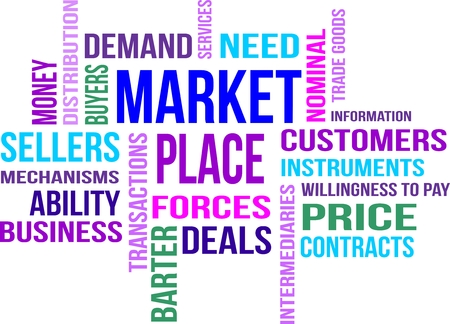 A word cloud of Market related item Illustration