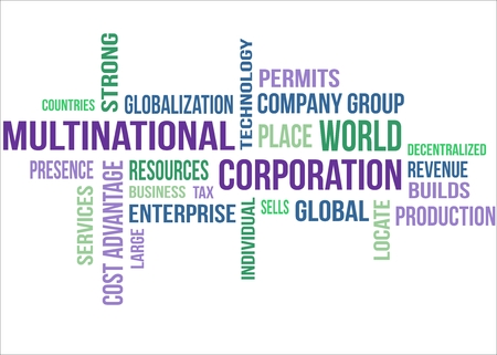 A word cloud of Multinational corporation related items