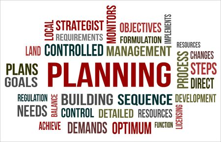 A word cloud of planning related items