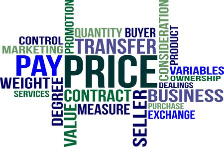 A word cloud of Price related item