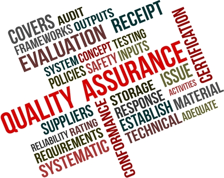 A word cloud of Quality Assurance  related items