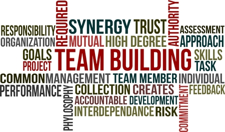 Word cloud of Team building related items