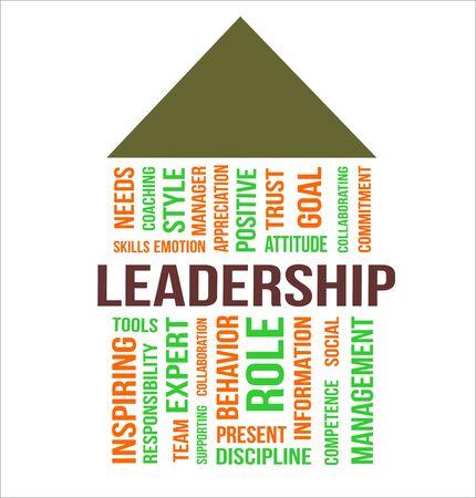 Word cloud of Leadership related items