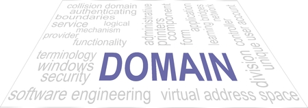 A word cloud of Domain related items Illustration