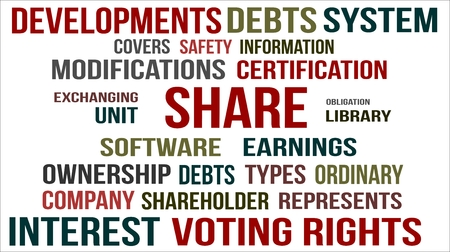 A word cloud of Share related item