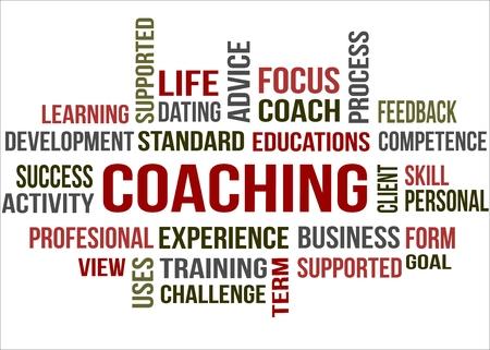 coaching: Un nuage de mots de l'article Coaching li�es