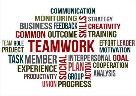 A word cloud of Teamwork related item