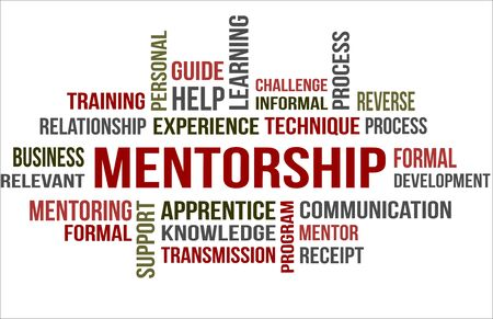 A word cloud of Mentorship related item